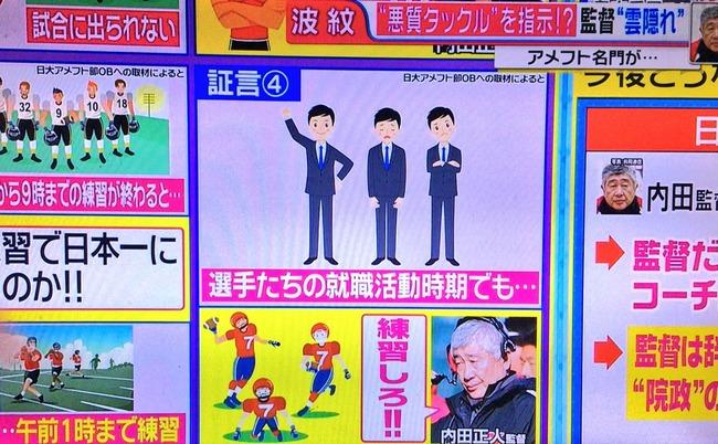 悪質タックル 日大アメフト部 内田監督 独裁 地獄に関連した画像-05