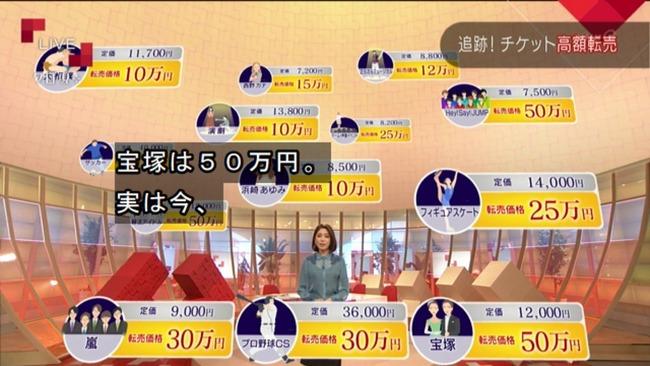 転売ヤー チケットキャンプ 転売屋 クロ現 クローズアップ現代+ NHKに関連した画像-05