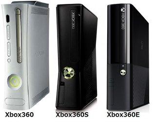 Xbox360 製造終了に関連した画像-01