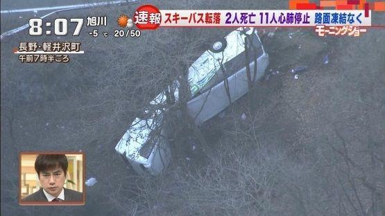 スキーバス事故 バス会社 点呼に関連した画像-01