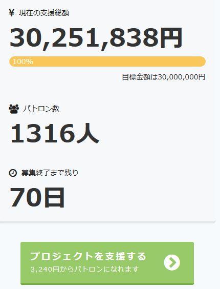 クドわふたー 劇場アニメ化 プロジェクト クラウドファンディング 目標金額 3000万円 Keyに関連した画像-03