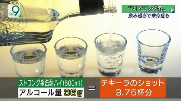 ストロングゼロ アルコール量 テキーラ 臓器障害に関連した画像-03