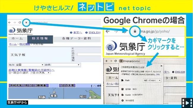 東京大学 特任准教授 大澤昇平 フィッシングサイト 詐欺サイト 鍵マーク 証明書に関連した画像-03