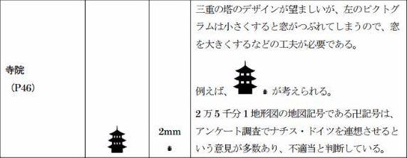 寺 地図記号 変更に関連した画像-03