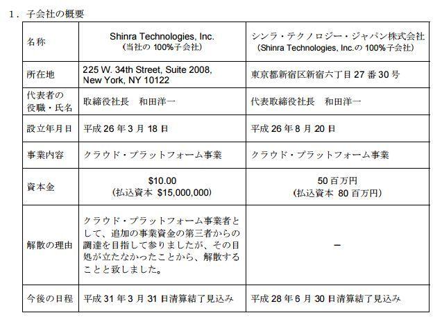 シンラ・テクノロジー 解散 和田洋一に関連した画像-03