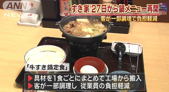 すき家 牛すき鍋 従業員に関連した画像-03