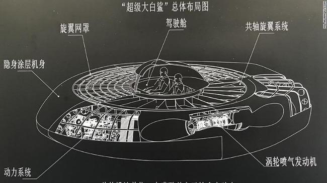 中国UFOヘリ博覧会に関連した画像-03