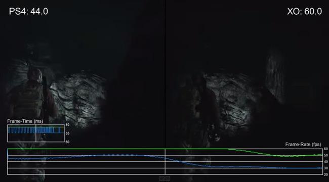 XboxOne勝利 バイオリベ2に関連した画像-02