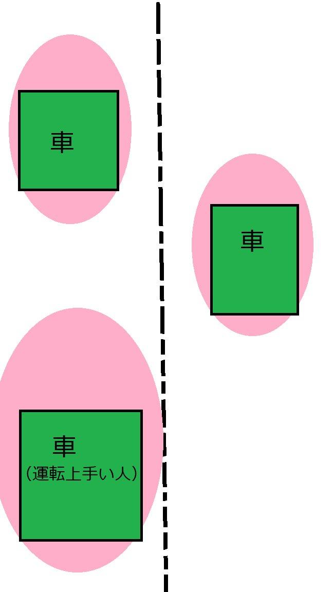 運転 割り込み 道路 ドライバー 車 に関連した画像-02
