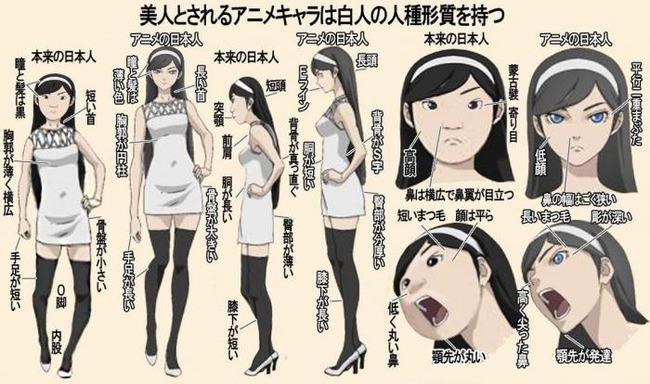 アニメ ゲーム 2次元 キャラクター 人種 AI 判定に関連した画像-01