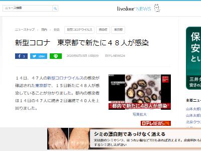 新型コロナウイルス 第2波 感染者数 1日 東京都内に関連した画像-02