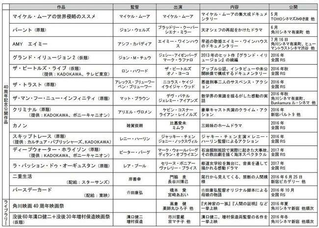 氷菓 ハルチカ カドカワ 実写 映画 アニメに関連した画像-03