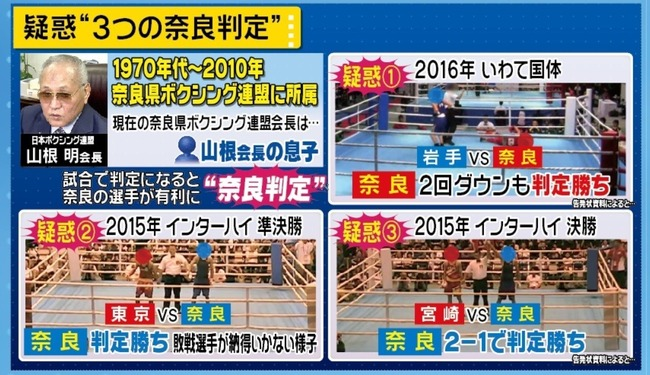 ボクシング 奈良判定 助成金 流用問題 山根明に関連した画像-01