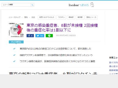 新型コロナウイルス ワクチン 東京 重症者に関連した画像-02