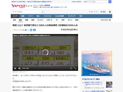 新型コロナウイルス 感染数 東京都 東京五輪 全国に関連した画像-02
