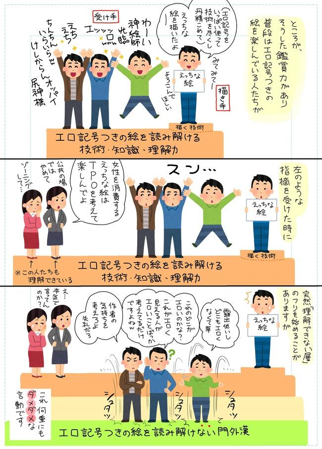 献血ポスター問題 図解 解説 フェミニスト オタクに関連した画像-03