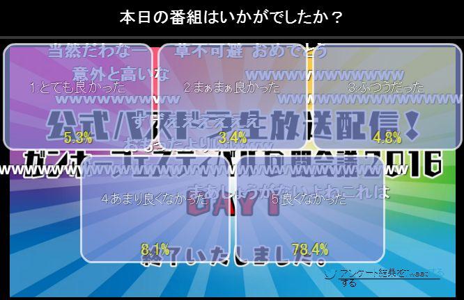 パズドラ マシンゼウス 闘会議 放送事故 ニコ生 に関連した画像-02
