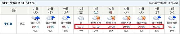 台風 天気予報に関連した画像-04