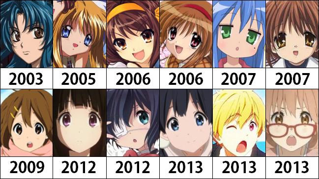 京アニ アニメ ランキングに関連した画像-01