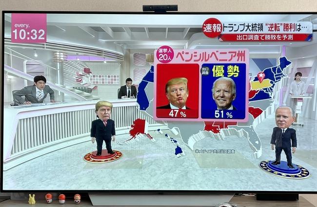 日本 アメリカ 大統領選挙 選挙特番 CG デフォルメ 好評に関連した画像-03