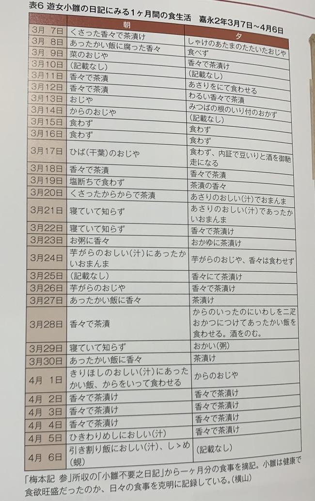 江戸時代 遊女 食生活 劣悪に関連した画像-02