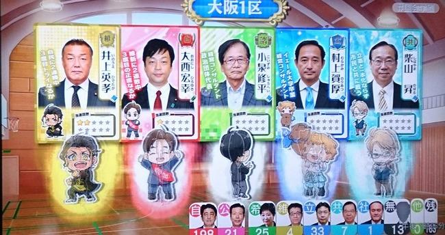 選挙 開票番組 選挙番組 衆院選 関西ローカル MBS スマホゲー ガチャに関連した画像-04