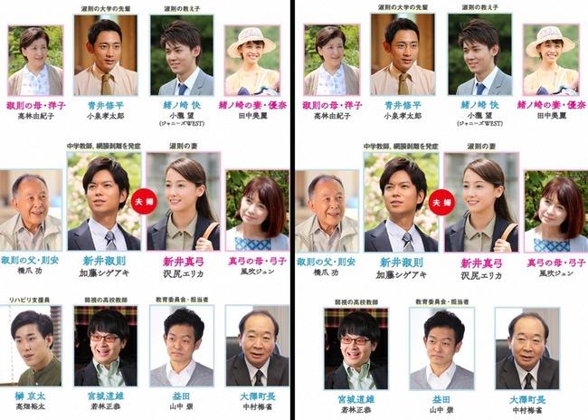 24時間テレビ 愛は地球を救う 番組 高畑裕太 吉田沙保里 志村けん パーフェクトヒューマンに関連した画像-03