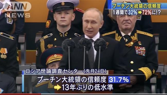 プーチン 信頼度 不正に関連した画像-02