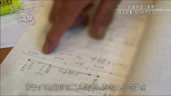 宮崎駿 復帰 新作に関連した画像-05