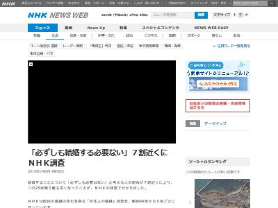 結婚 必要性 NHK調査 7割 必要ない 25年間に関連した画像-02