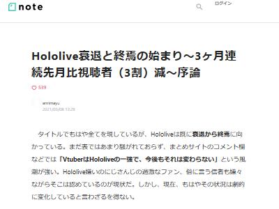 Vtuber ホロライブ 人気 配信 同時接続 オワコン 配信者 にじさんじに関連した画像-02
