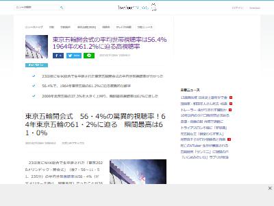 東京五輪開会式視聴率に関連した画像-02