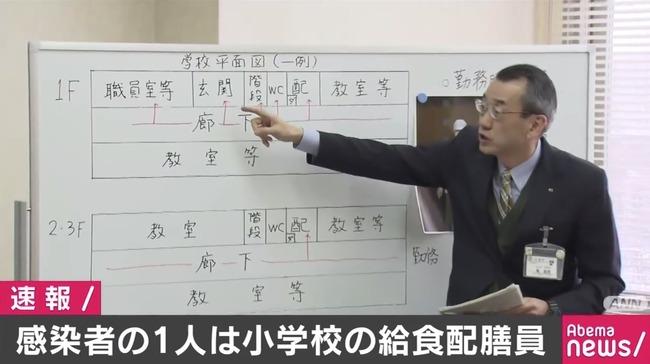 新型肺炎 新型コロナウイルス 北海道 小学校 給食配膳員に関連した画像-01