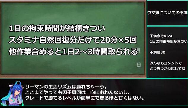 ウマ娘 不満 炎上 動画 ファン アンチ ニコニコ動画に関連した画像-11