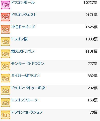 bdcam 2012-05-22 19-20-46-380