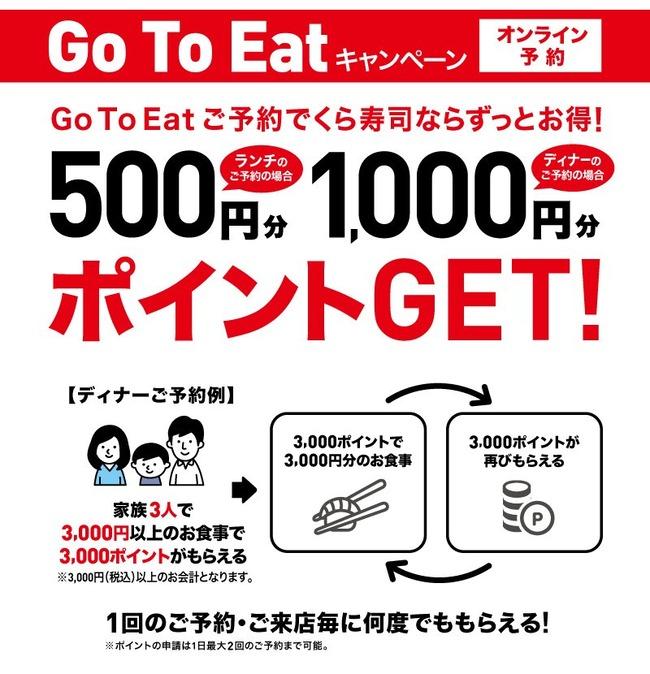 くら寿司 GoToEat 無料 無限 ポイントに関連した画像-03