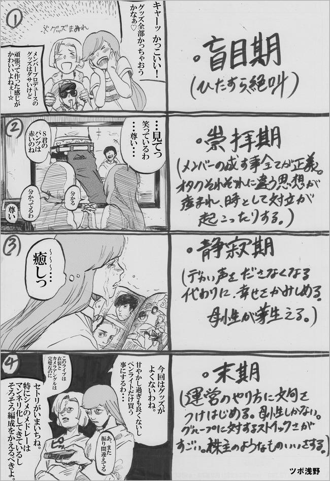 アイドル オタク ドルオタ 成長 進化 漫画に関連した画像-01