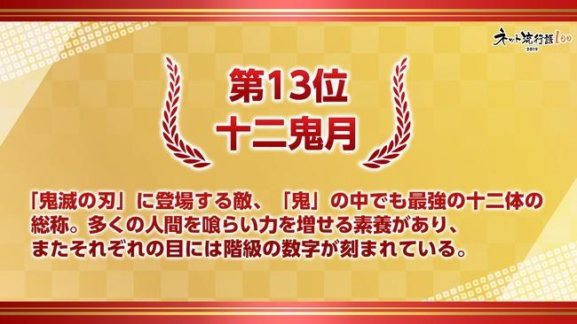 ネット流行語 2019 にじさんじ 鬼滅の刃 ワザップジョルノ けものフレンズ2に関連した画像-11