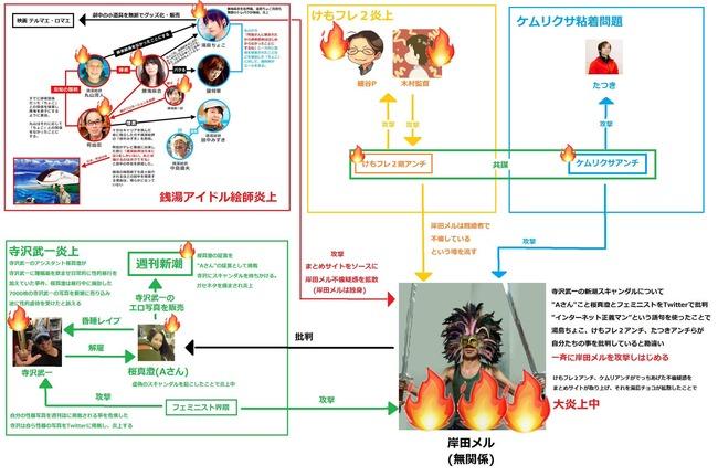 岸田メル 湯島ちょこ 銭湯絵師 パクリ騒動 謝罪 誤解 無関係に関連した画像-02