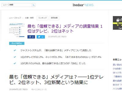 テレビ 新聞 ネット インターネット 信用 マスコミ メディア に関連した画像-02