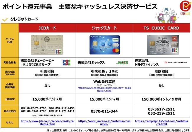 キャッシュレス 還元 電子マネー 消費税 増税に関連した画像-04