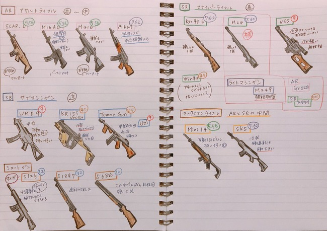 PUBG 初心者 丁寧 努力に関連した画像-02