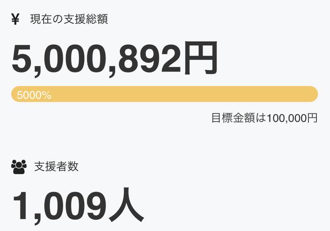 斗和キセキ クラウドファンディング 生首 10万円 500万円に関連した画像-07