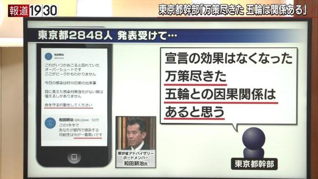東京都 新型コロナ 感染者数 過去最高 東京五輪 原因 万策尽きたに関連した画像-03