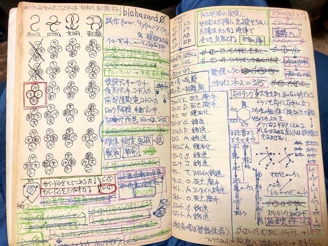 ゲーム 攻略 父親 メモ ノートに関連した画像-03