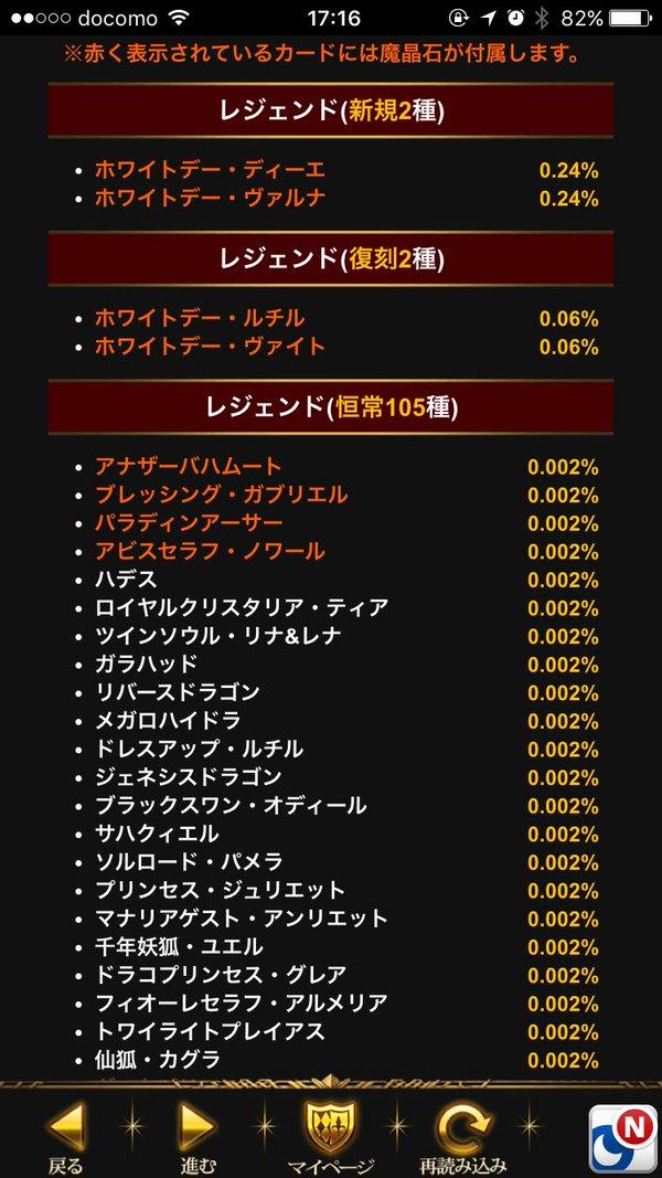 サイゲームス 神撃のバハムート グラブル 確率表記 レジェンド 低確率 無理ゲー ガチャ 課金に関連した画像-02