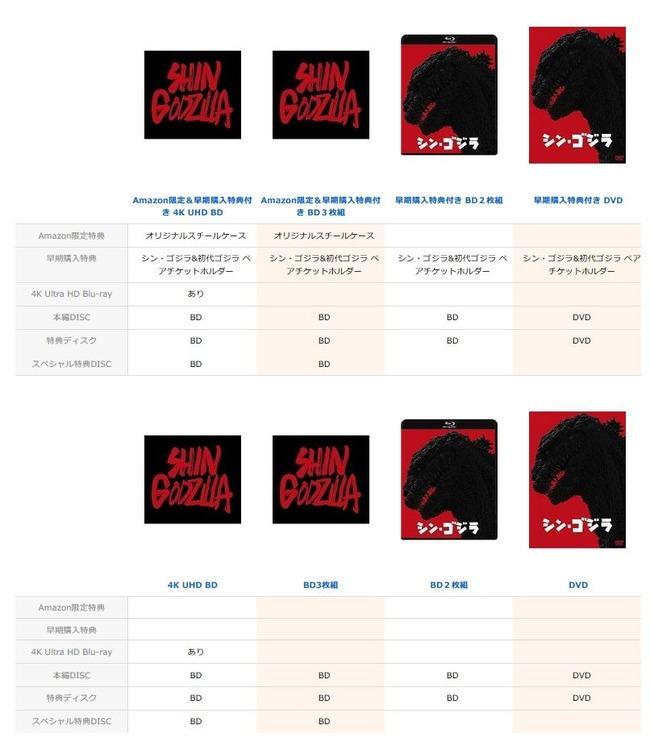 シン・ゴジラ BD ブルーレイ DVD 円盤 庵野秀明 予約開始 Amazon ランキングに関連した画像-02