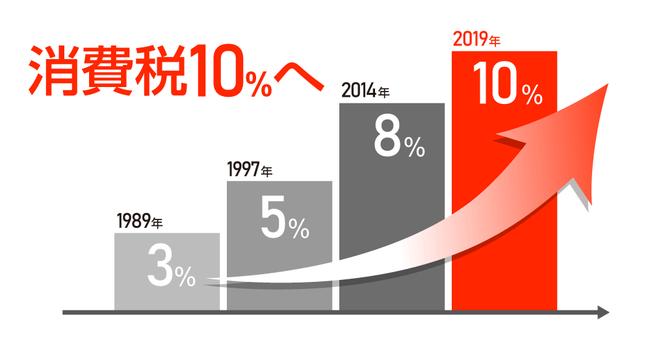消費税 対策 景気に関連した画像-01
