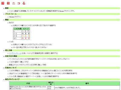 ニコニコ動画 ニコる 復活 プラグイン 実装 廃止に関連した画像-02
