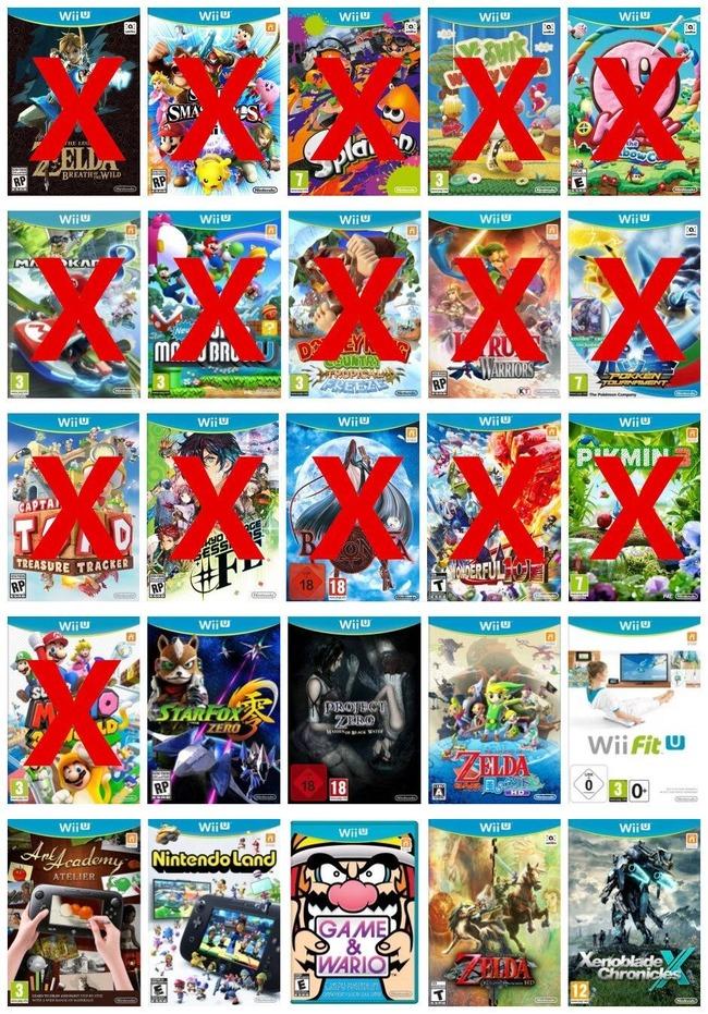 スイッチ WiiU 移植に関連した画像-02
